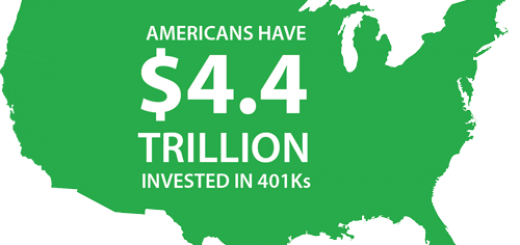 FossilFreeFunds_infographic_4trillionin401ks
